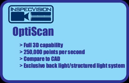 options-in-optiscan
