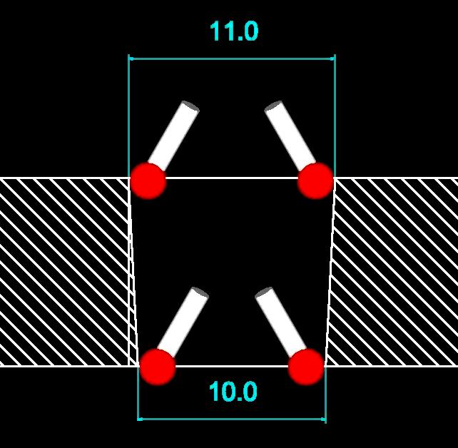 Figure 2: 10mm 5 Percent Edge Profile
